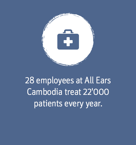 audiological-care-changing-22000-lives-every-year-Cambodia-Hear-the-World-Foundation-03